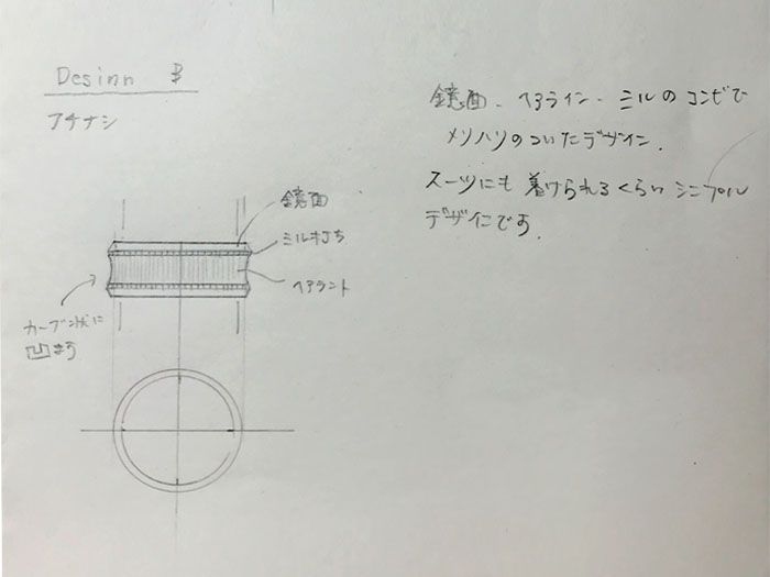 フィレンツェ彫りメンズリングデザイン画